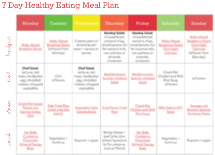 Diet After Baby  Eating Tips  Free  Day Healthy Eating Meal Plan